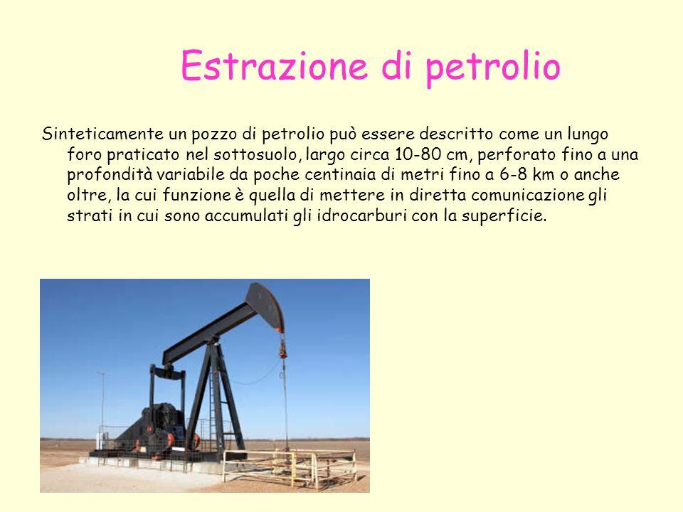 Estrazione di petrolio Sinteticamente un pozzo di petrolio può essere descritto come un lungo foro praticato nel sottosuolo, largo circa 10-80 cm, per
