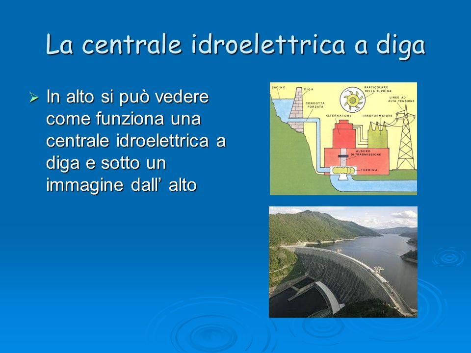 La centrale idroelettrica a diga In alto si può vedere come funziona una centrale idroelettrica a diga e sotto un immagine dall alto In alto si può ve