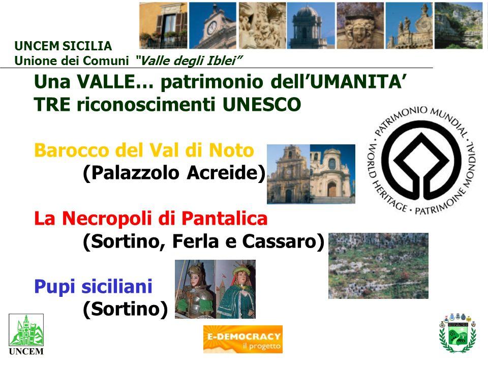 Una VALLE… patrimonio dellUMANITA TRE riconoscimenti UNESCO Barocco del Val di Noto (Palazzolo Acreide) La Necropoli di Pantalica (Sortino, Ferla e Ca
