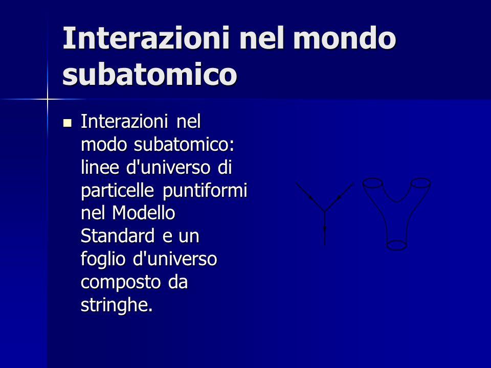 Introduzione La teoria delle stringhe è un modello fisico i cui costituenti fondamentali sono oggetti ad una dimensione invece che di dimensione nulla caratteristici della fisica anteriore alla teoria delle stringhe.