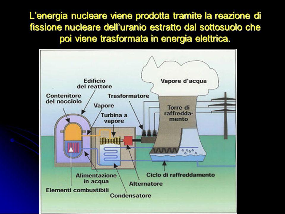 Lenergia nucleare viene prodotta tramite la reazione di fissione nucleare delluranio estratto dal sottosuolo che poi viene trasformata in energia elet