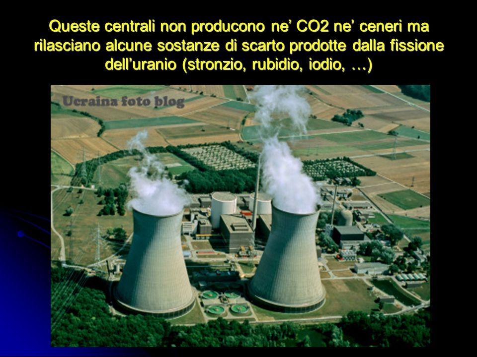 Queste centrali non producono ne CO2 ne ceneri ma rilasciano alcune sostanze di scarto prodotte dalla fissione delluranio (stronzio, rubidio, iodio, …