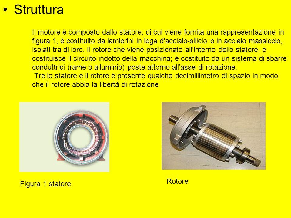 Il motore è composto dallo statore, di cui viene fornita una rappresentazione in figura 1, è costituito da lamierini in lega dacciaio-silicio o in acc