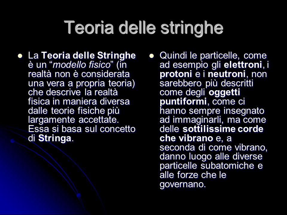 Teoria delle stringhe La Teoria delle Stringhe è un modello fisico (in realtà non è considerata una vera a propria teoria) che descrive la realtà fisi