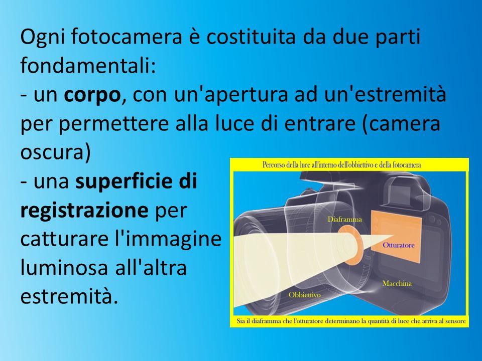 Ogni fotocamera è costituita da due parti fondamentali: - un corpo, con un'apertura ad un'estremità per permettere alla luce di entrare (camera oscura