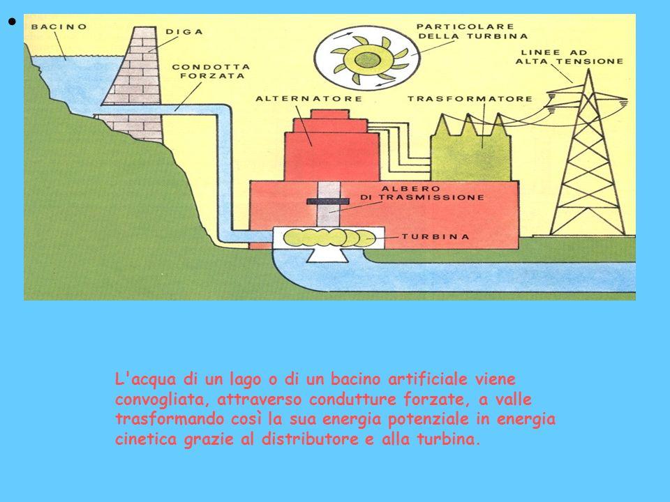 .. Energia Idroelettrica Per energia idroelettrica si intende quel tipo di energia che sfrutta il movimento di masse di acqua per produrre energia cin
