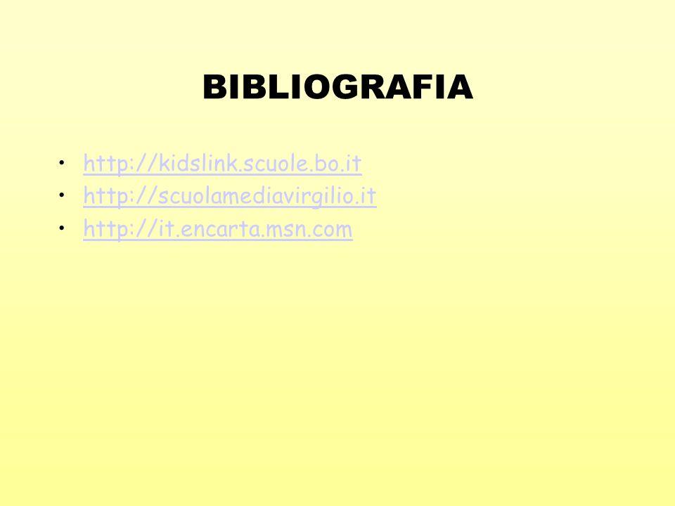 BIBLIOGRAFIA http://kidslink.scuole.bo.it http://scuolamediavirgilio.it http://it.encarta.msn.com
