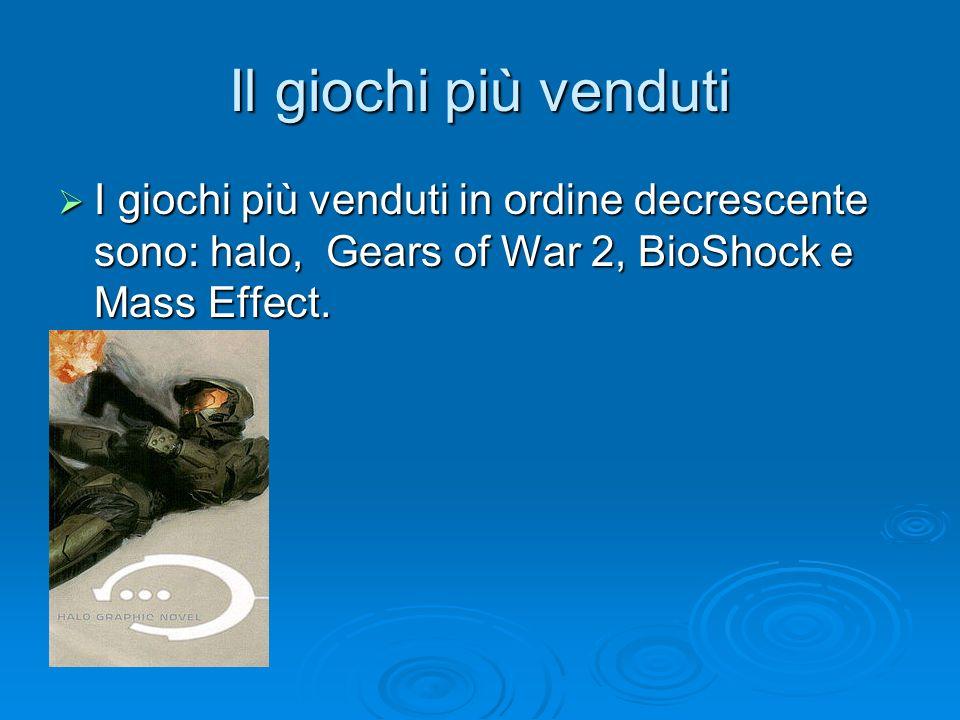 Il giochi più venduti I giochi più venduti in ordine decrescente sono: halo, Gears of War 2, BioShock e Mass Effect.