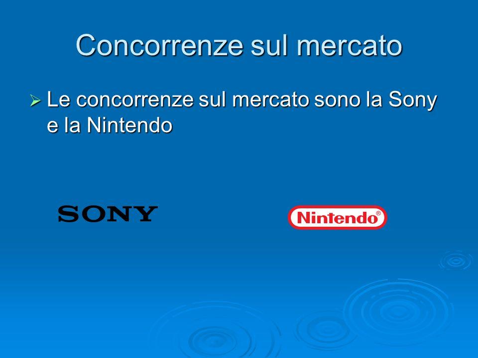 Concorrenze sul mercato Le concorrenze sul mercato sono la Sony e la Nintendo Le concorrenze sul mercato sono la Sony e la Nintendo