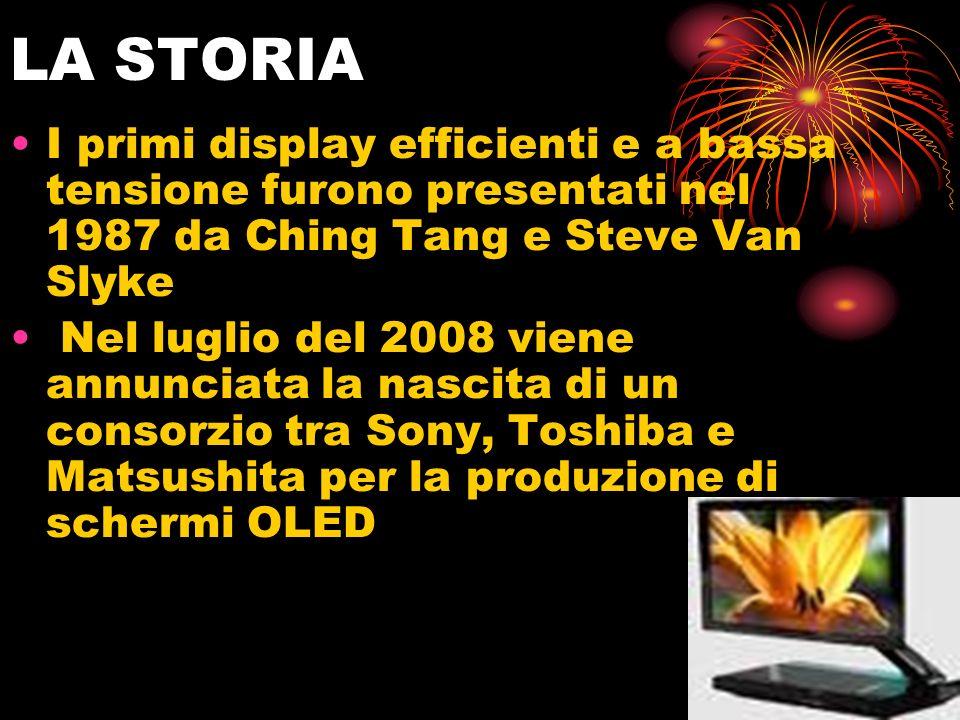 LA STORIA I primi display efficienti e a bassa tensione furono presentati nel 1987 da Ching Tang e Steve Van Slyke Nel luglio del 2008 viene annunciata la nascita di un consorzio tra Sony, Toshiba e Matsushita per la produzione di schermi OLED