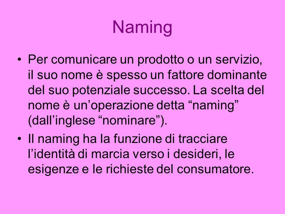 Naming Per comunicare un prodotto o un servizio, il suo nome è spesso un fattore dominante del suo potenziale successo. La scelta del nome è unoperazi