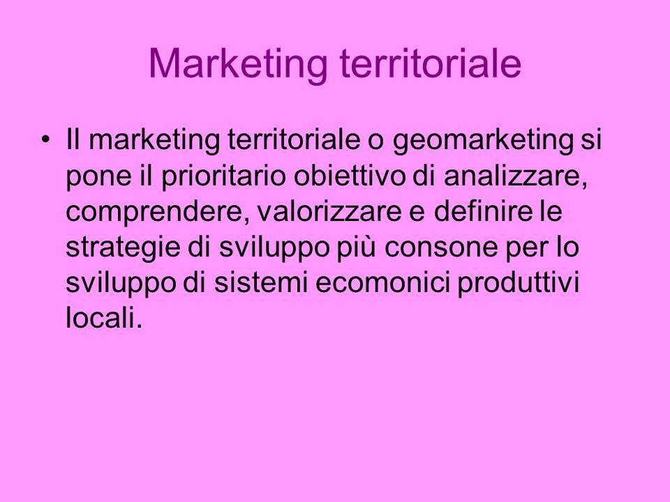 Marketing territoriale Il marketing territoriale o geomarketing si pone il prioritario obiettivo di analizzare, comprendere, valorizzare e definire le strategie di sviluppo più consone per lo sviluppo di sistemi ecomonici produttivi locali.