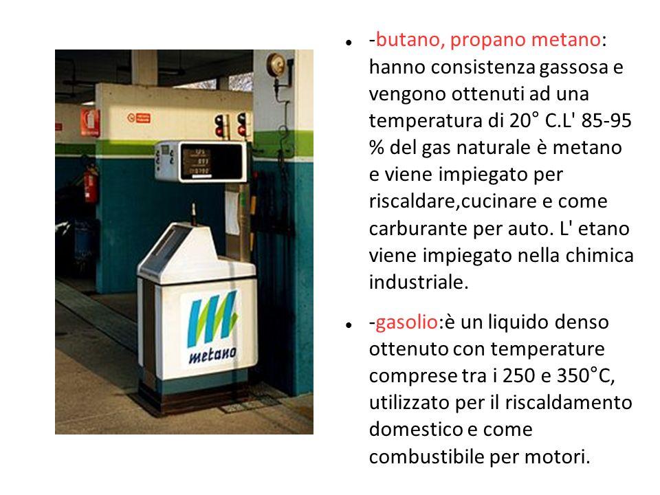 -butano, propano metano: hanno consistenza gassosa e vengono ottenuti ad una temperatura di 20° C.L 85-95 % del gas naturale è metano e viene impiegato per riscaldare,cucinare e come carburante per auto.