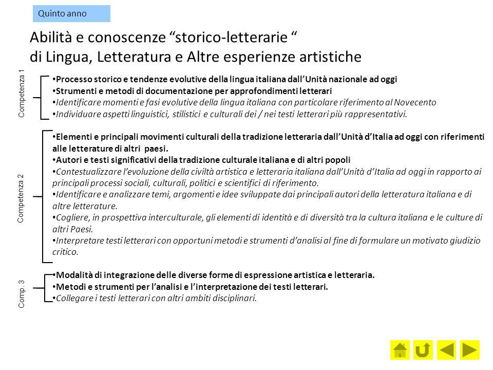 Abilità e conoscenze storico-letterarie di Lingua, Letteratura e Altre esperienze artistiche Processo storico e tendenze evolutive della lingua italia