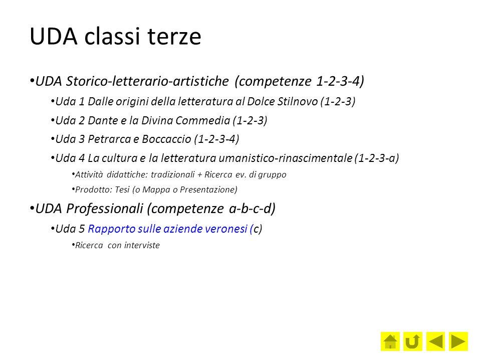 UDA classi terze UDA Storico-letterario-artistiche (competenze 1-2-3-4) Uda 1 Dalle origini della letteratura al Dolce Stilnovo (1-2-3) Uda 2 Dante e