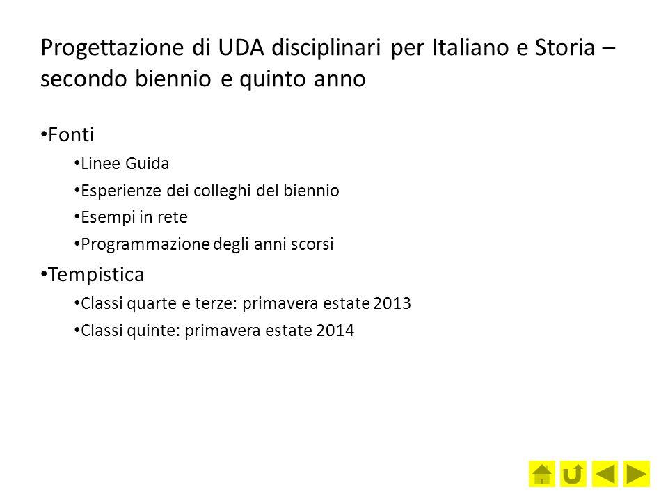 Progettazione di UDA disciplinari per Italiano e Storia – secondo biennio e quinto anno Fonti Linee Guida Esperienze dei colleghi del biennio Esempi i
