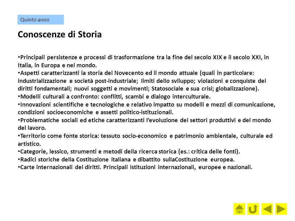 Conoscenze di Storia Principali persistenze e processi di trasformazione tra la fine del secolo XIX e il secolo XXI, in Italia, in Europa e nel mondo.