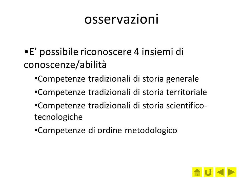 osservazioni E possibile riconoscere 4 insiemi di conoscenze/abilità Competenze tradizionali di storia generale Competenze tradizionali di storia terr