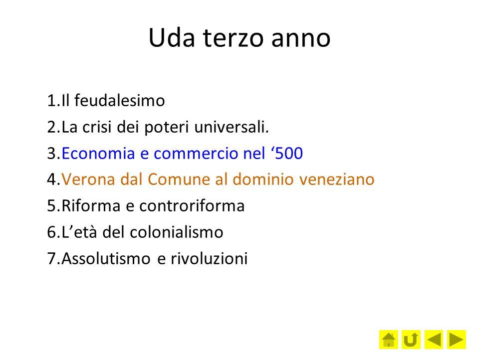 Uda terzo anno 1.Il feudalesimo 2.La crisi dei poteri universali. 3.Economia e commercio nel 500 4.Verona dal Comune al dominio veneziano 5.Riforma e