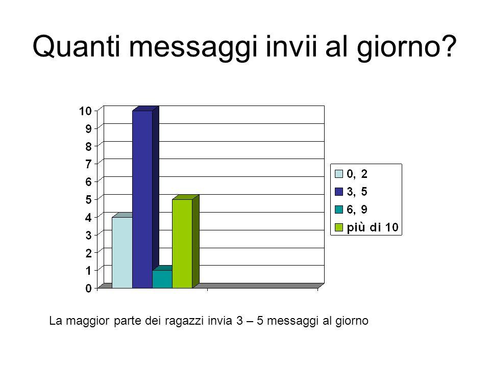 Quanti messaggi invii al giorno La maggior parte dei ragazzi invia 3 – 5 messaggi al giorno