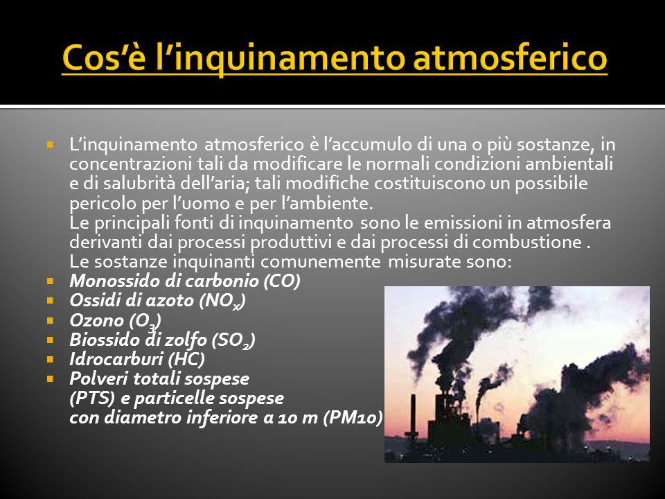 Linquinamento atmosferico è laccumulo di una o più sostanze, in concentrazioni tali da modificare le normali condizioni ambientali e di salubrità dell