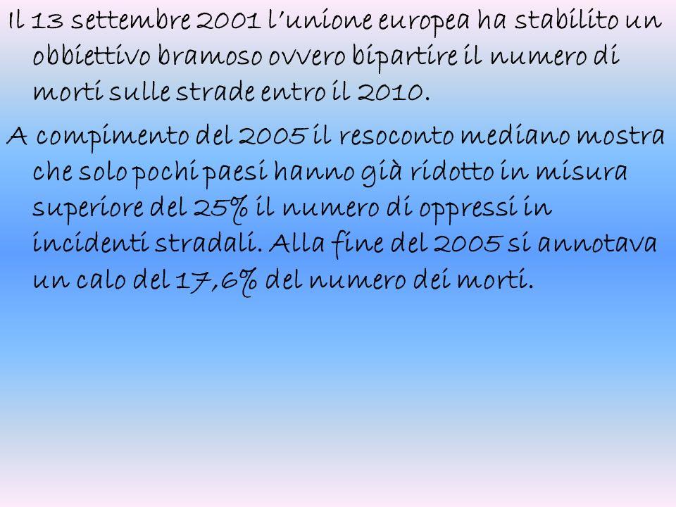 Il 13 settembre 2001 lunione europea ha stabilito un obbiettivo bramoso ovvero bipartire il numero di morti sulle strade entro il 2010. A compimento d