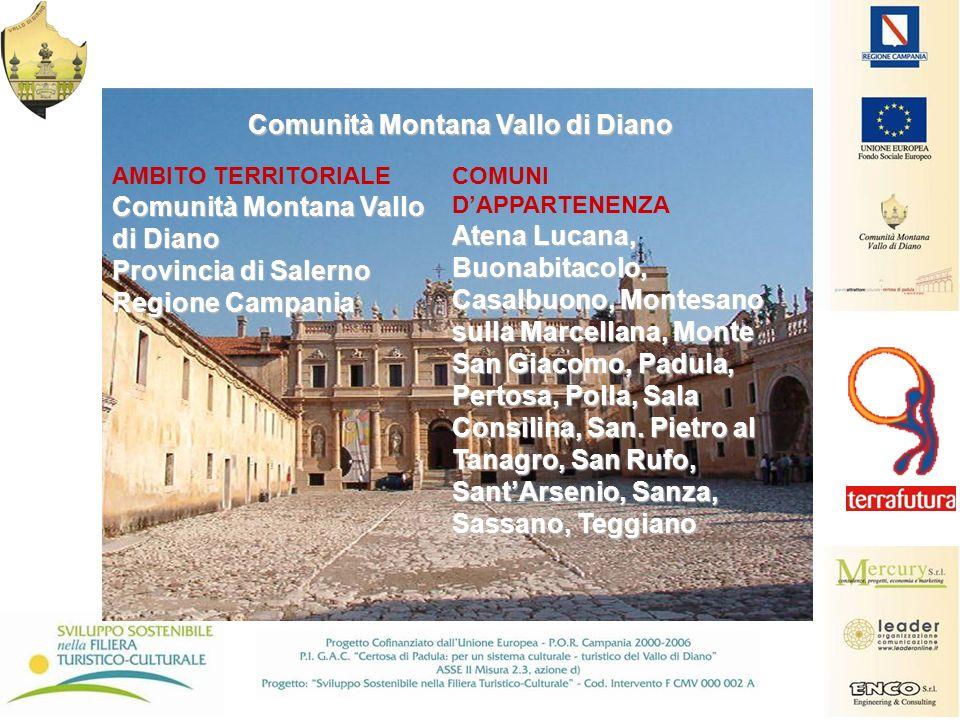 AMBITO TERRITORIALE Comunità Montana Vallo di Diano Provincia di Salerno Regione Campania Comunità Montana Vallo di Diano COMUNI DAPPARTENENZA Atena L