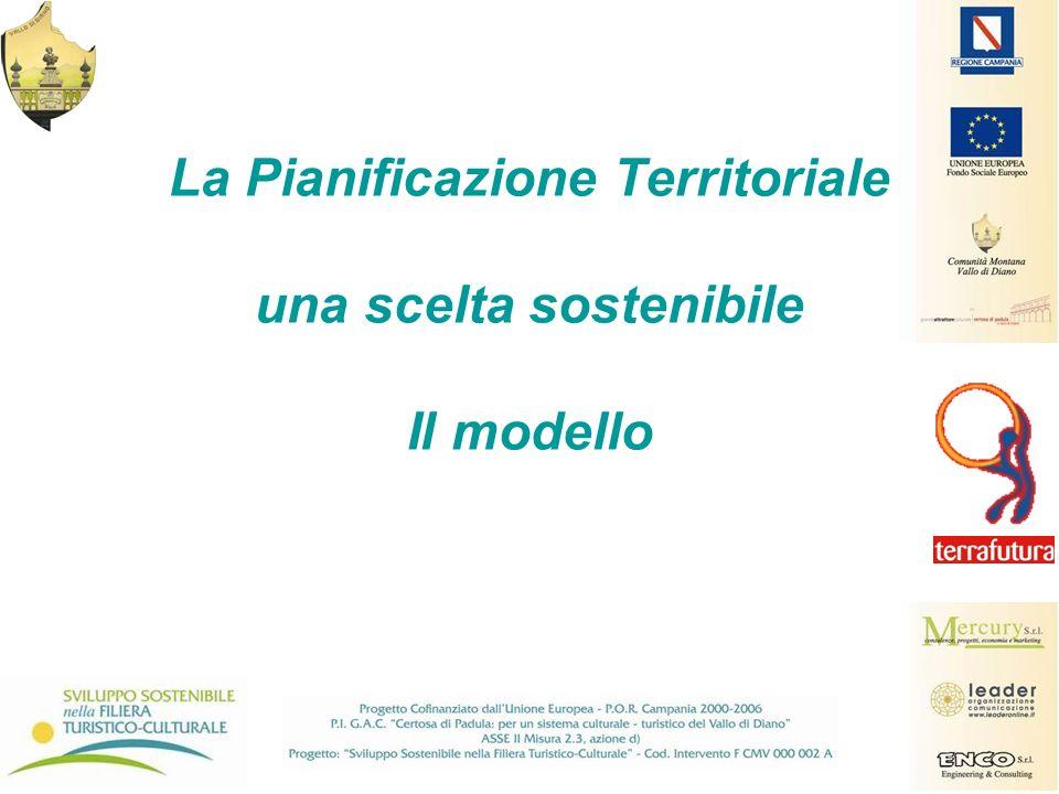 La Pianificazione Territoriale una scelta sostenibile Il modello