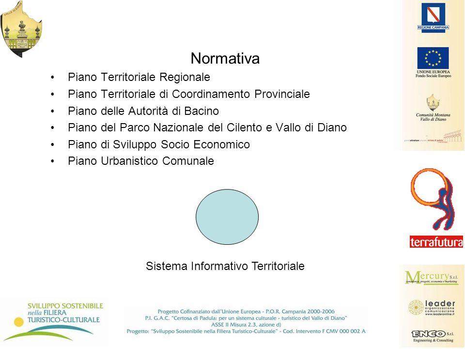Normativa Piano Territoriale Regionale Piano Territoriale di Coordinamento Provinciale Piano delle Autorità di Bacino Piano del Parco Nazionale del Ci