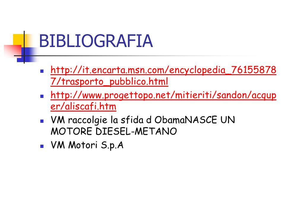 BIBLIOGRAFIA http://it.encarta.msn.com/encyclopedia_76155878 7/trasporto_pubblico.html http://it.encarta.msn.com/encyclopedia_76155878 7/trasporto_pub