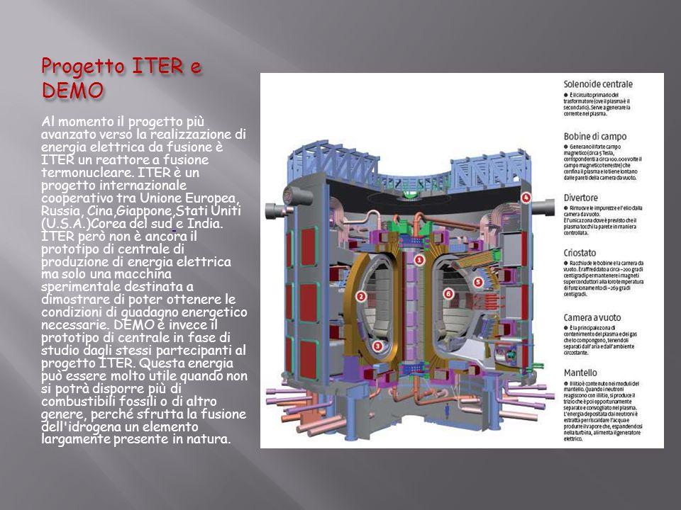 Progetto ITER e DEMO Al momento il progetto più avanzato verso la realizzazione di energia elettrica da fusione è ITER un reattore a fusione termonucl