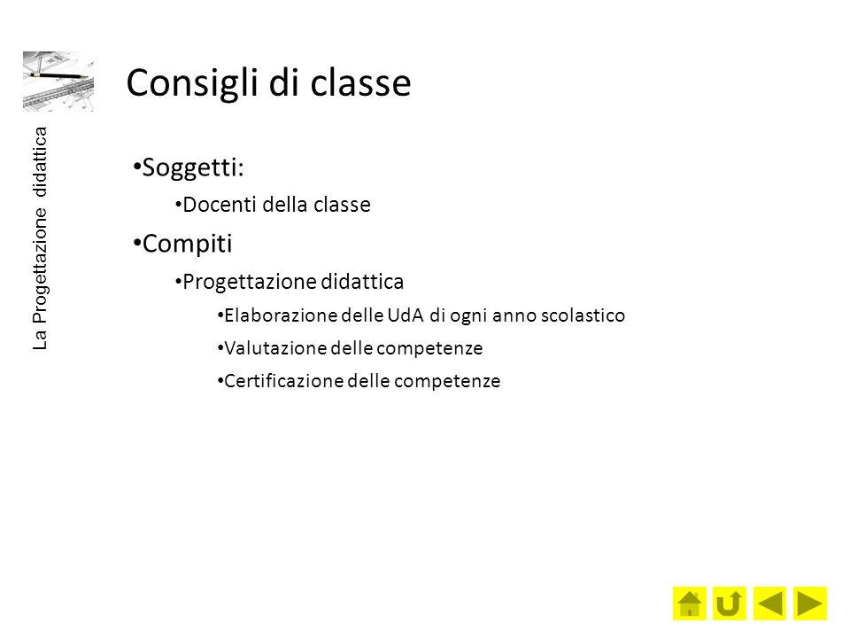 Consigli di classe Soggetti: Docenti della classe Compiti Progettazione didattica Elaborazione delle UdA di ogni anno scolastico Valutazione delle competenze Certificazione delle competenze La Progettazione didattica