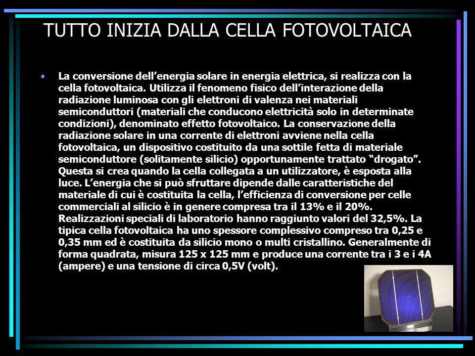 TUTTO INIZIA DALLA CELLA FOTOVOLTAICA La conversione dellenergia solare in energia elettrica, si realizza con la cella fotovoltaica.