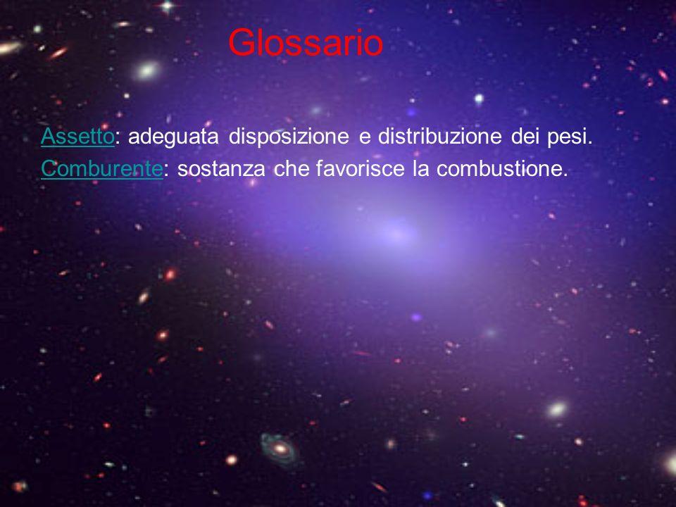Glossario AssettoAssetto: adeguata disposizione e distribuzione dei pesi. ComburenteComburente: sostanza che favorisce la combustione.