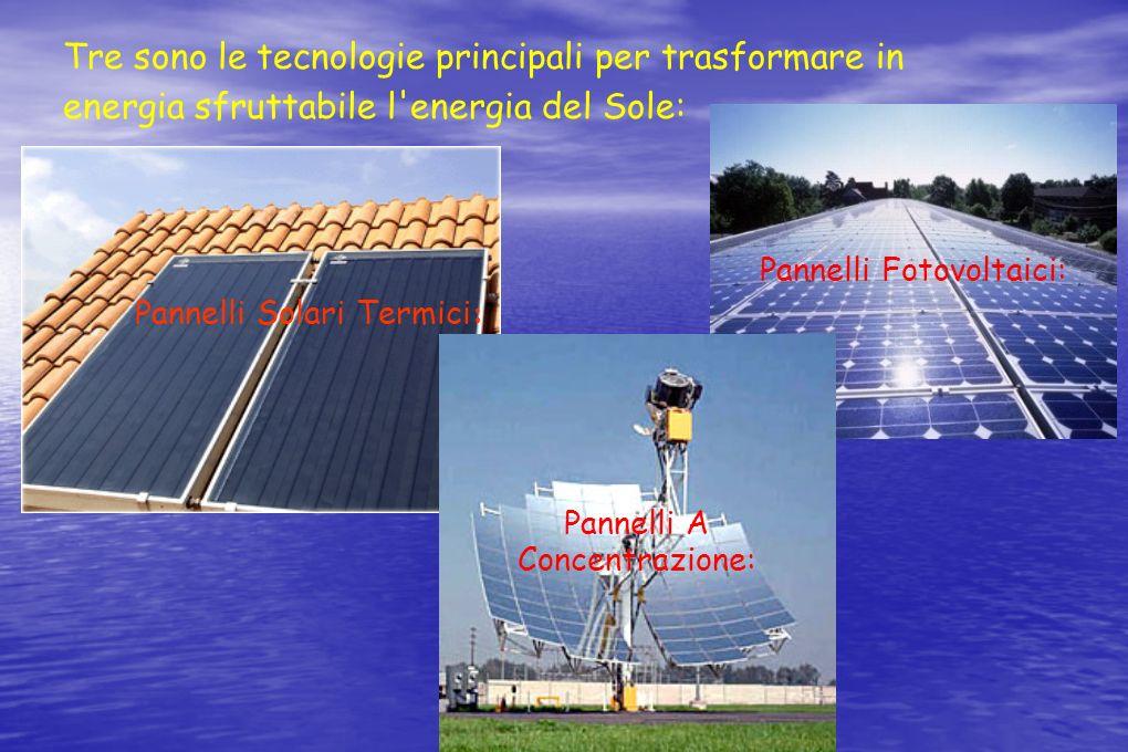 Tre sono le tecnologie principali per trasformare in energia sfruttabile l'energia del Sole: Pannelli Solari Termici : Pannelli Fotovoltaici: Pannelli