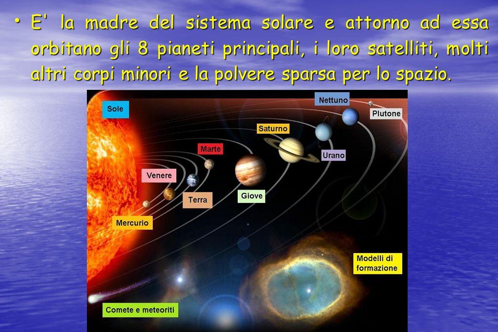E' la madre del sistema solare e attorno ad essa orbitano gli 8 pianeti principali, i loro satelliti, molti altri corpi minori e la polvere sparsa per