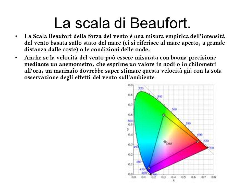 La scala di Beaufort. La Scala Beaufort della forza del vento è una misura empirica dell'intensità del vento basata sullo stato del mare (ci si riferi