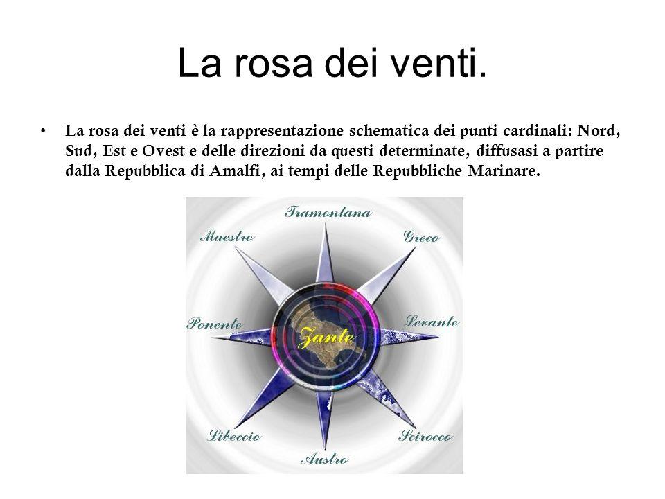 La rosa dei venti. La rosa dei venti è la rappresentazione schematica dei punti cardinali: Nord, Sud, Est e Ovest e delle direzioni da questi determin