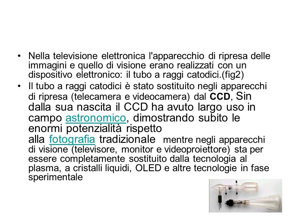 Nella televisione elettronica l'apparecchio di ripresa delle immagini e quello di visione erano realizzati con un dispositivo elettronico: il tubo a r