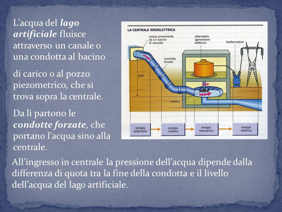 I principali tipi di centrale idroelettrica sono tre: Centrale a serbatoio (costruita in montagna); Centrale di generazione e pompaggio (costruita in