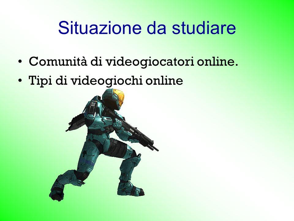 Situazione da studiare Comunità di videogiocatori online. Tipi di videogiochi online