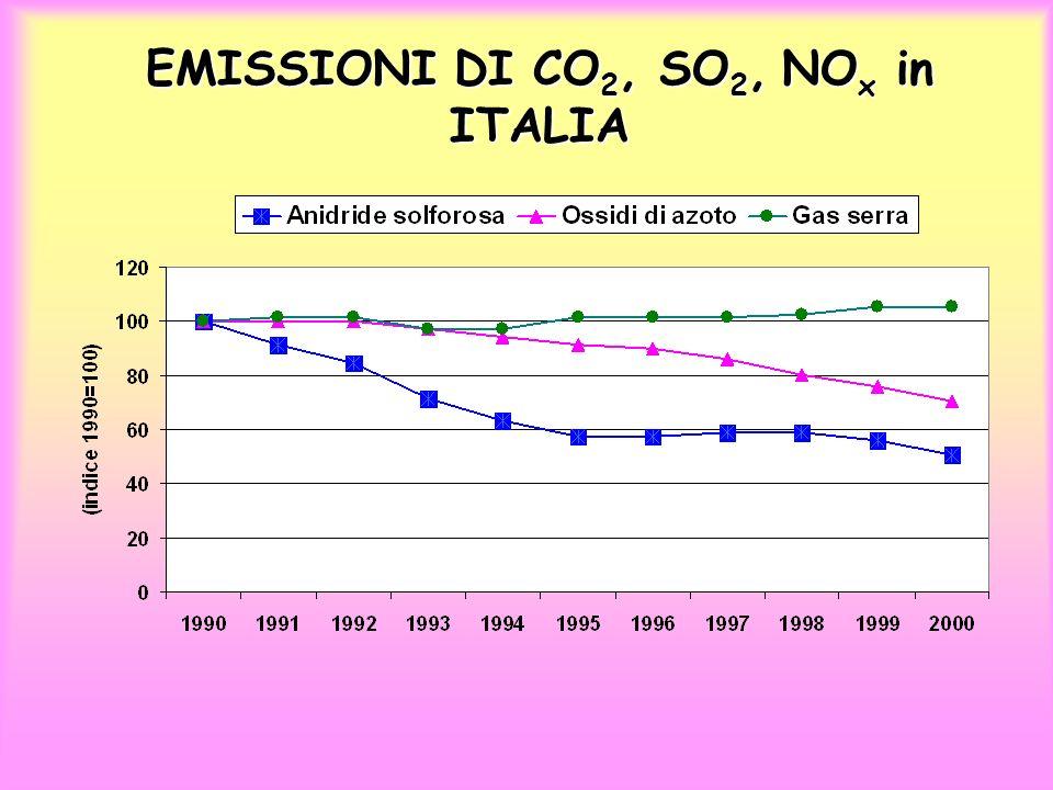CENTRALINE DI MISURA Centraline installate in Emilia-Romagna La caratteristica principale degli analizzatori degli inquinanti atmosferici è quella di determinare, in modo automatico e continuo sulle 24 ore, la misura della sostanza in esame, con elevata sensibilità, anche quando presente in basse concentrazioni