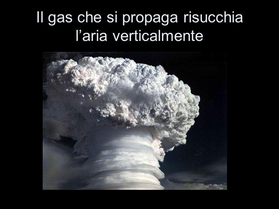 Il gas che si propaga risucchia laria verticalmente