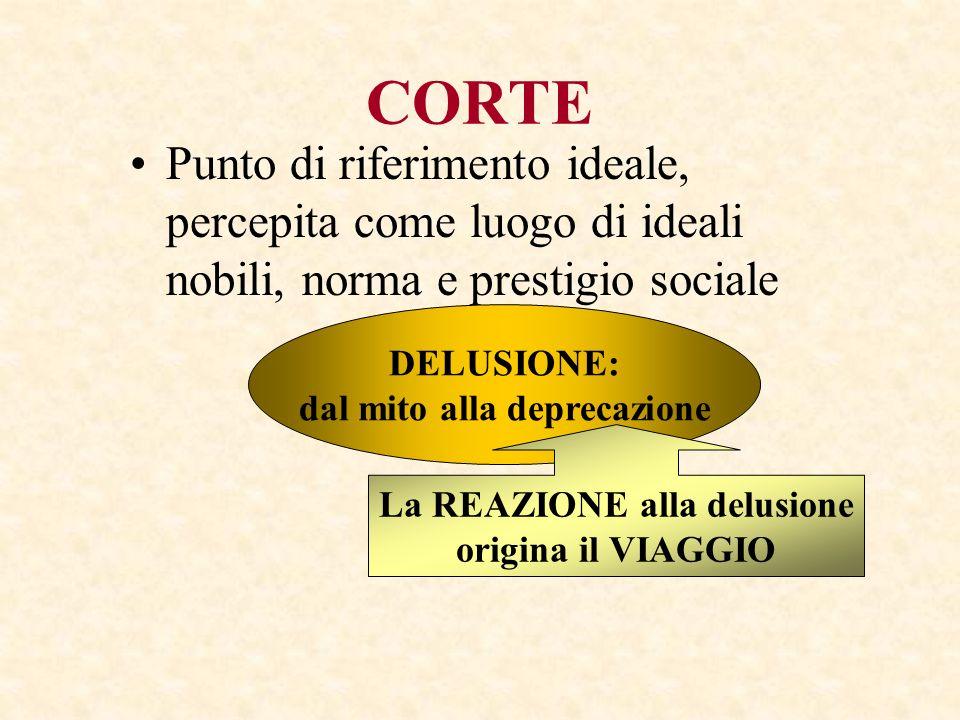 LACCADEMIA Nel secondo Cinquecento divenne il centro per eccellenza dellattività intellettuale: a Padova fu in rapporto con lAccademia degli Infiammati, poi fu ammesso in quella degli Eterei.