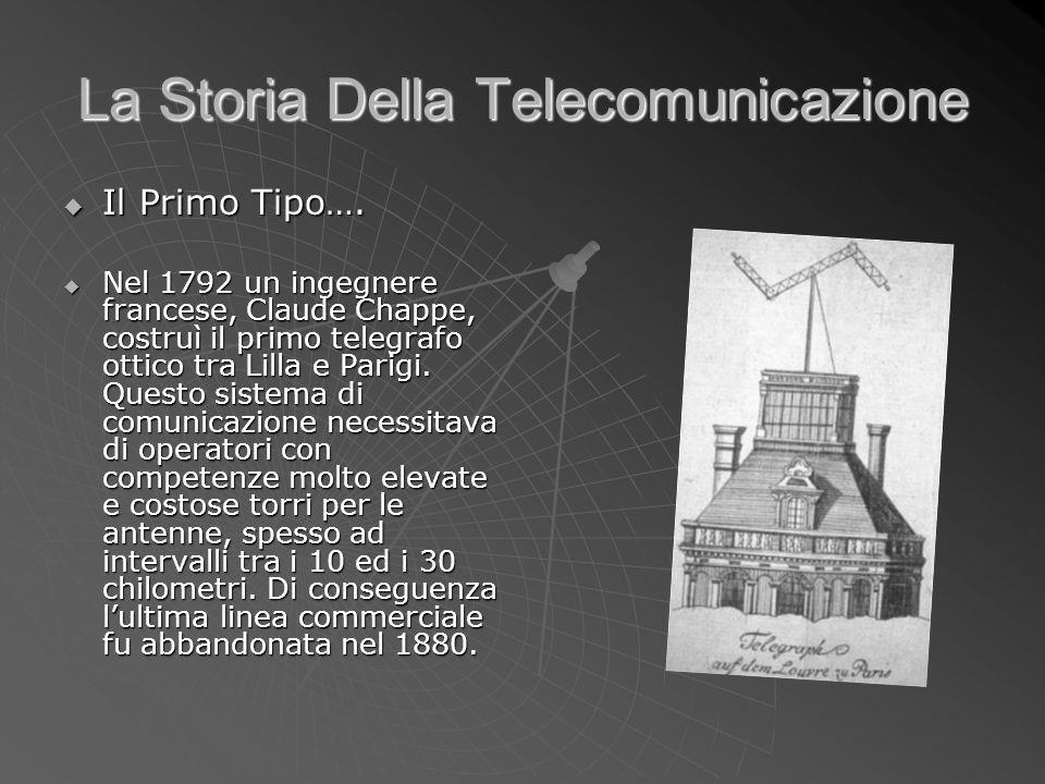 La Storia Della Telecomunicazione Il Primo Tipo…. Il Primo Tipo…. Nel 1792 un ingegnere francese, Claude Chappe, costruì il primo telegrafo ottico tra