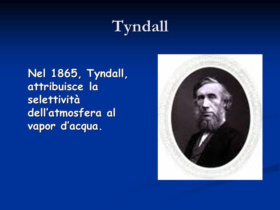 Tyndall Nel 1865, Tyndall, attribuisce la selettività dellatmosfera al vapor dacqua. Nel 1865, Tyndall, attribuisce la selettività dellatmosfera al va