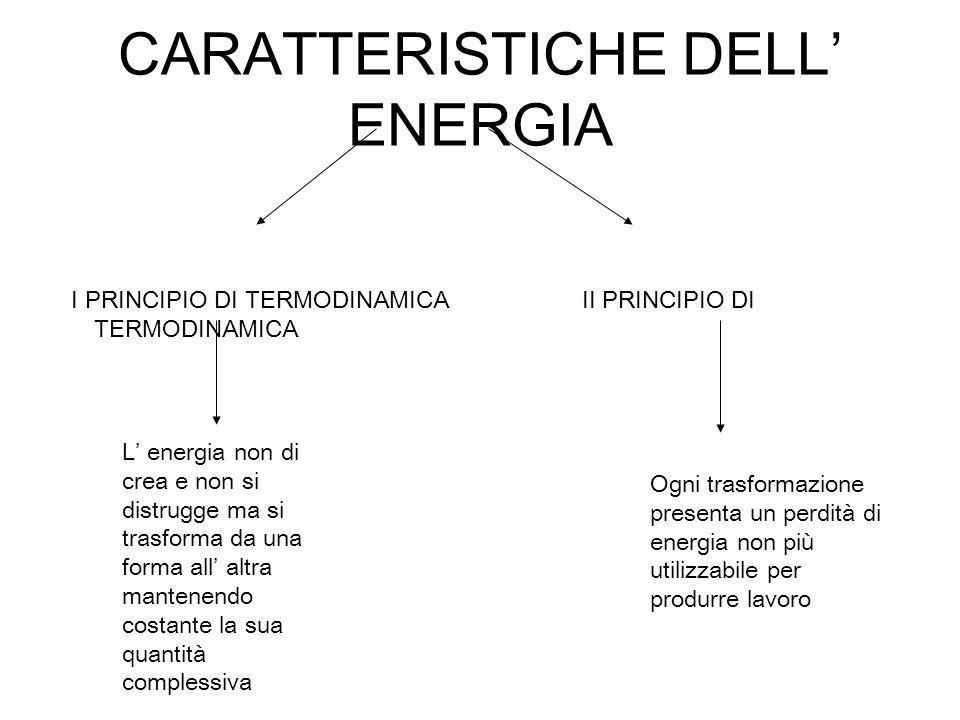 CARATTERISTICHE DELL ENERGIA I PRINCIPIO DI TERMODINAMICA II PRINCIPIO DI TERMODINAMICA L energia non di crea e non si distrugge ma si trasforma da un