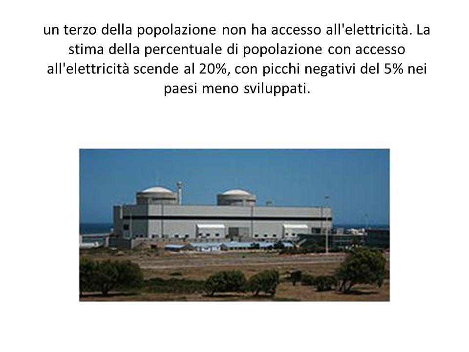 un terzo della popolazione non ha accesso all'elettricità. La stima della percentuale di popolazione con accesso all'elettricità scende al 20%, con pi