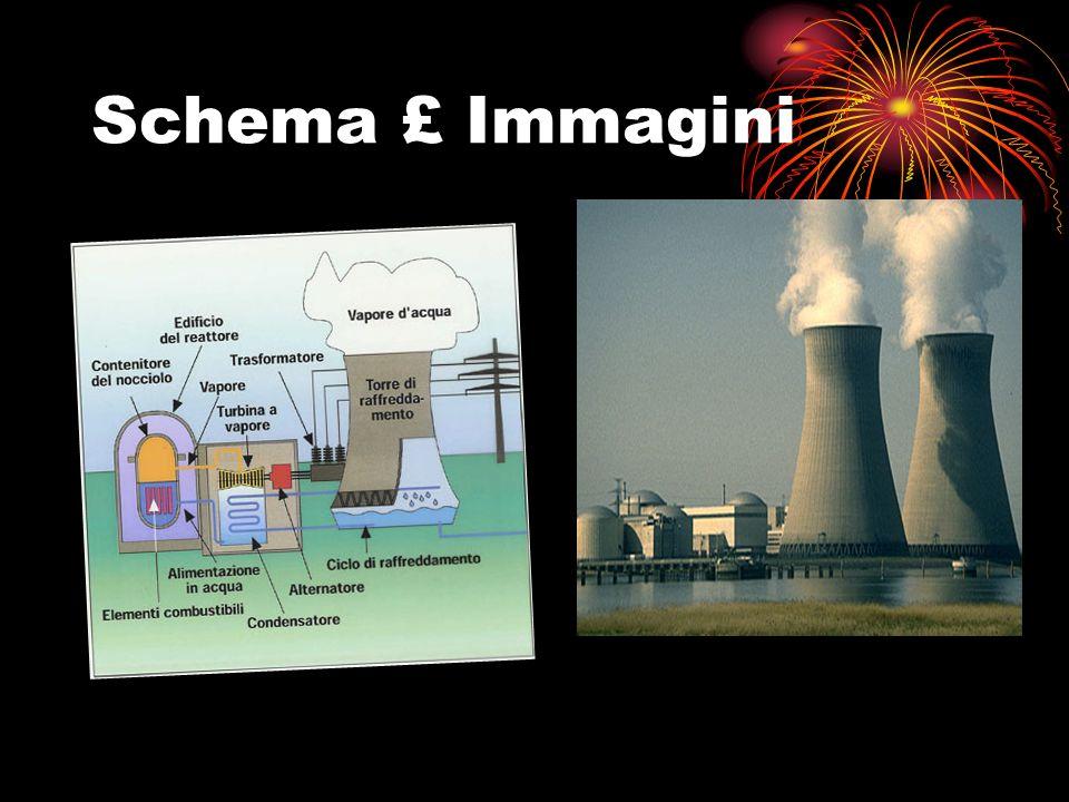 Possibili Eventi in Centrale Nucleare 1.