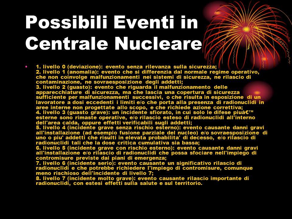 Possibili Eventi in Centrale Nucleare 1. livello 0 (deviazione): evento senza rilevanza sulla sicurezza; 2. livello 1 (anomalia): evento che si differ